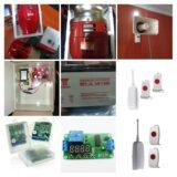 wireless panic alarm system